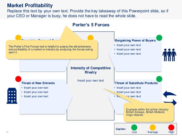 1515 Market Profitability Replace this text by your own text. Provide the key takeaway of this Powerpoint slide, so if you...