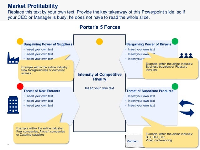 1616 Market Profitability Replace this text by your own text. Provide the key takeaway of this Powerpoint slide, so if you...