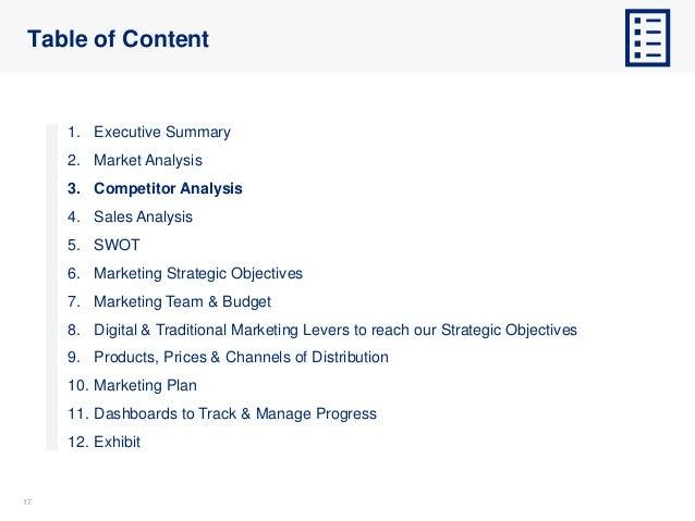 1717 Table of Content 1. Executive Summary 2. Market Analysis 3. Competitor Analysis 4. Sales Analysis 5. SWOT 6. Marketin...