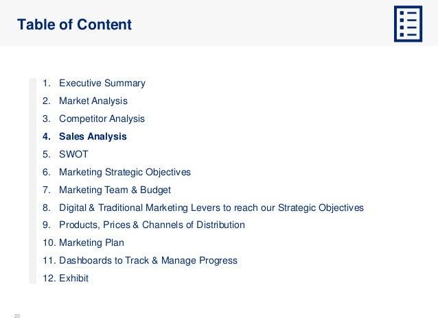 2222 Table of Content 1. Executive Summary 2. Market Analysis 3. Competitor Analysis 4. Sales Analysis 5. SWOT 6. Marketin...