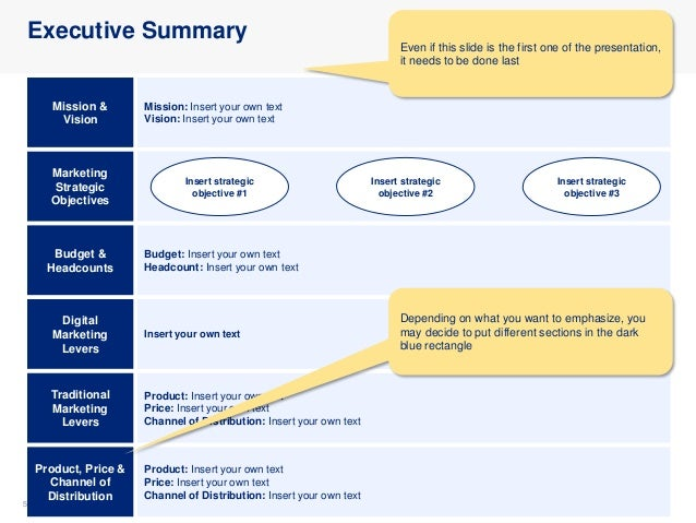 55 Executive Summary Mission & Vision Marketing Strategic Objectives Budget & Headcounts Mission: Insert your own text Vis...