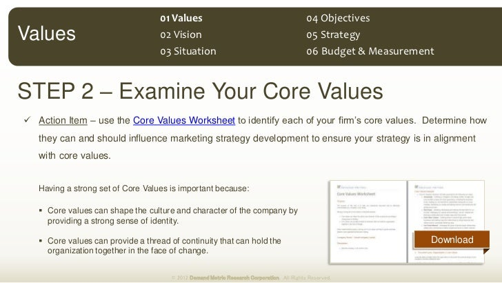 Marketing Strategy Plan Methodology ToolKit – Core Values Worksheet