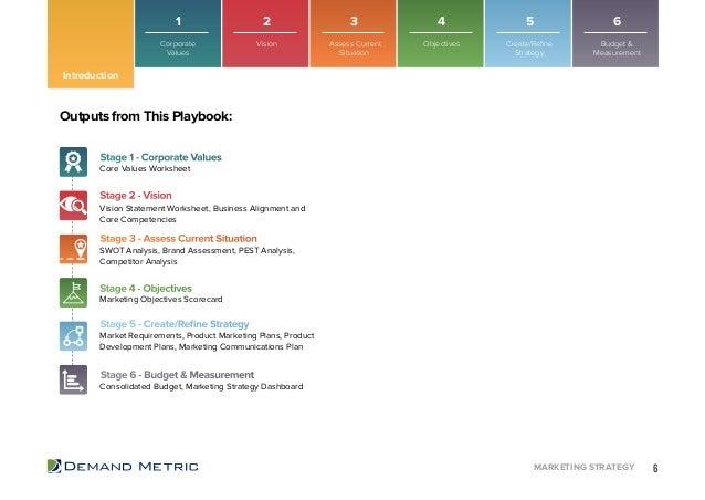 marketing strategy playbook