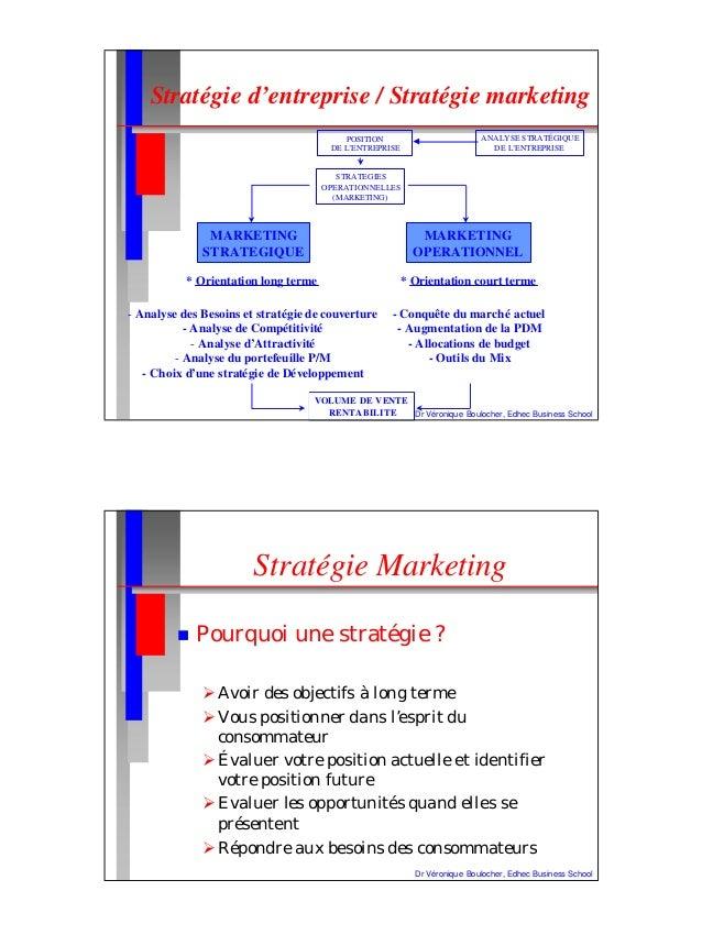 Marketingstrtegique Slide 2