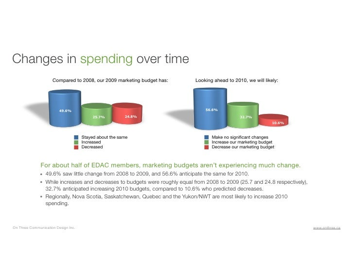 role of marketing in economic development pdf