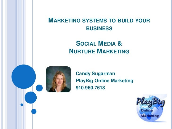 Marketing systems to build your businessSocial Media &Nurture Marketing<br />Candy Sugarman <br />PlayBig Online Marketing...