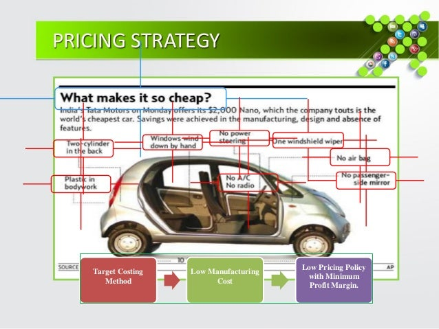 target costing nissan Subjects covered cost accounting cost control design product development product introduction carlos ghosn and nissan motor co ltd (b) toyota motor corp: target costing system.