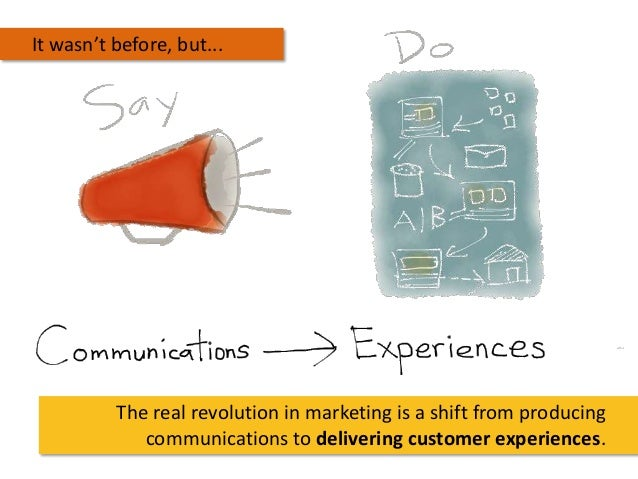 It wasn't before, but...  The real revolution in marketing is a shift from producing communications to delivering customer...