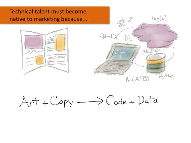 Technical talent must become native to marketing because...