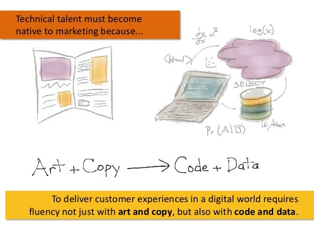Technical talent must become native to marketing because...  To deliver customer experiences in a digital world requires f...