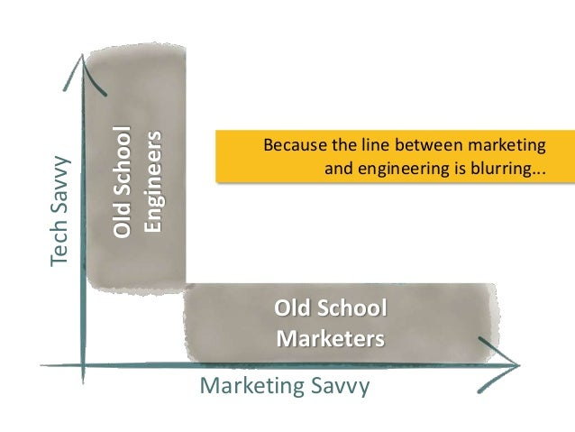 Old School Engineers  Tech Savvy  Because the line between marketing and engineering is blurring...  Old School Marketers ...