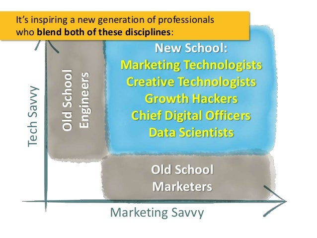 Old School Engineers  Tech Savvy  It's inspiring a new generation of professionals who blend both of these disciplines:  N...