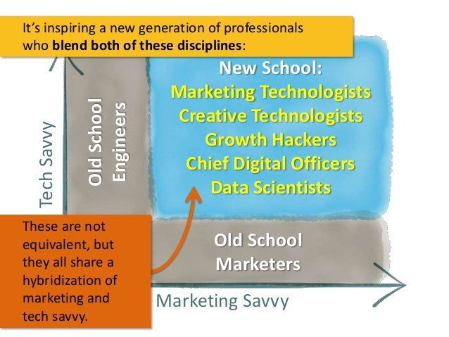 Old School Engineers  Tech Savvy  It's inspiring a new generation of professionals who blend both of these disciplines:  T...