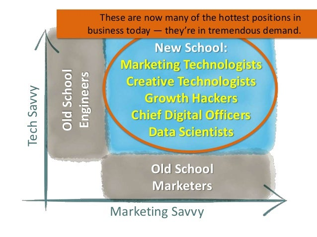 Old School Engineers  Tech Savvy  These are now many of the hottest positions in business today — they're in tremendous de...