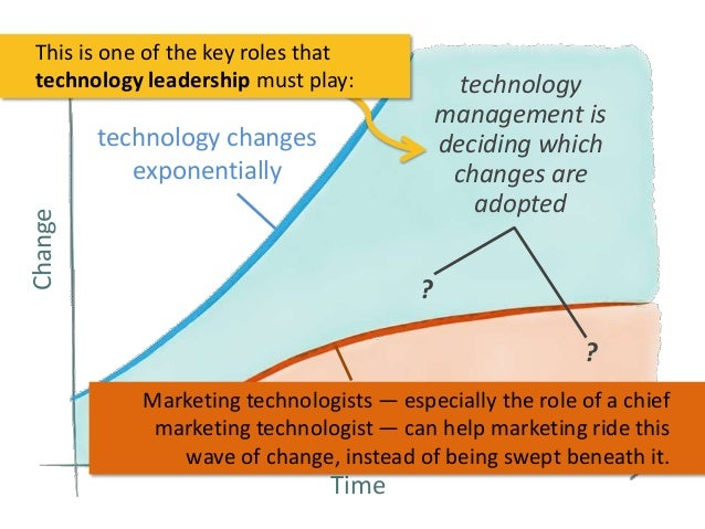 This is one of the key roles that technology leadership must play:  technology management is deciding which changes are ad...