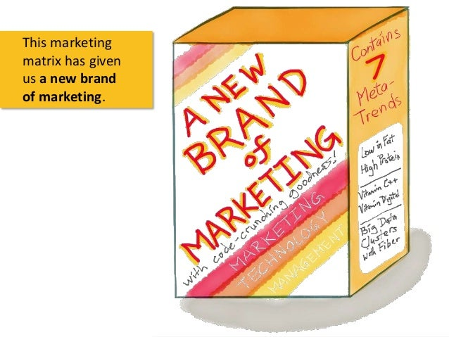 This marketing matrix has given us a new brand of marketing.