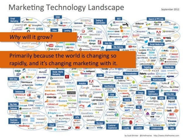 Why will it grow? Primarily because the world is changing so rapidly, and it's changing marketing with it.