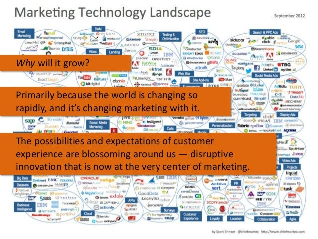 Why will it grow? Primarily because the world is changing so rapidly, and it's changing marketing with it. The possibiliti...