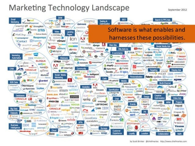 Software is what enables and harnesses these possibilities.