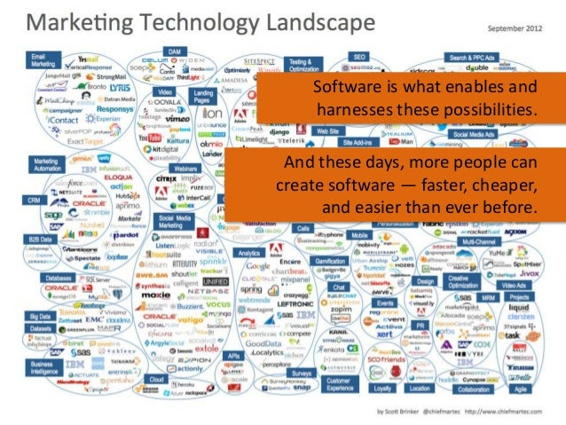 Software is what enables and harnesses these possibilities. And these days, more people can create software — faster, chea...