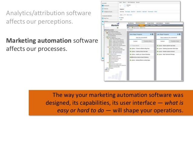 Analytics/attribution software affects our perceptions. Marketing automation software affects our processes.  The way your...