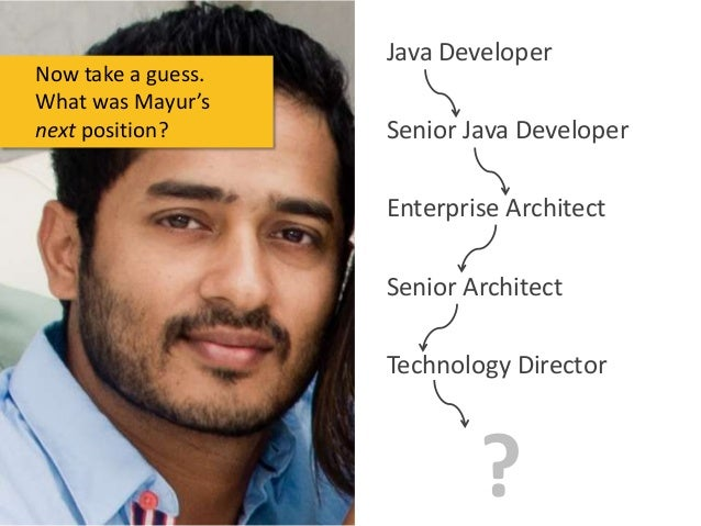 Now take a guess. What was Mayur's next position?  Java Developer Senior Java Developer Enterprise Architect Senior Archit...