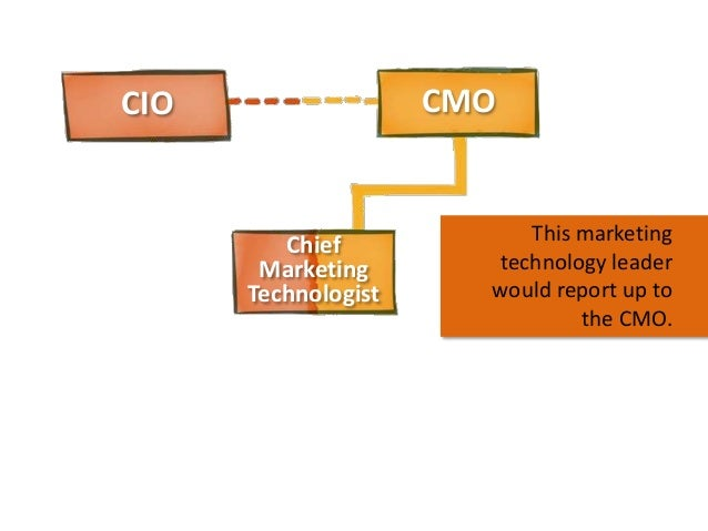 CMO  CIO  Chief Marketing Technologist  This marketing technology leader would report up to the CMO.