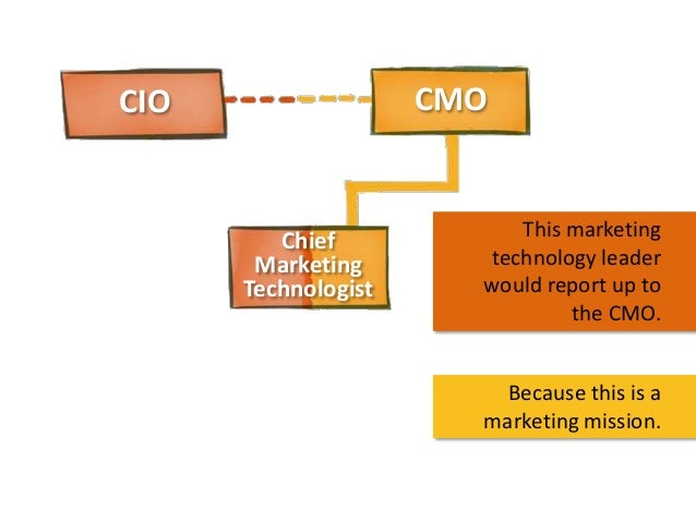 CMO  CIO  Chief Marketing Technologist  This marketing technology leader would report up to the CMO.  Because this is a ma...