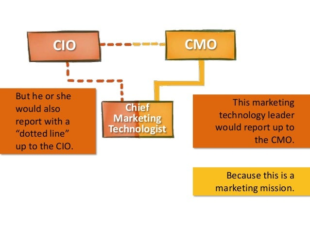 """CMO  CIO But he or she would also report with a """"dotted line"""" up to the CIO.  Chief Marketing Technologist  This marketing..."""