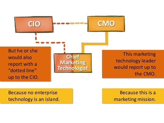 """CMO  CIO But he or she would also report with a """"dotted line"""" up to the CIO.  Chief Marketing Technologist  Because no ent..."""