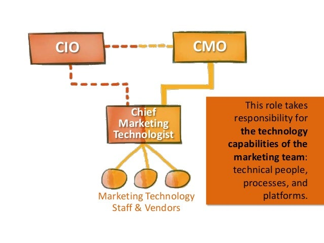 CMO  CIO  Chief Marketing Technologist  Marketing Technology Staff & Vendors  This role takes responsibility for the techn...