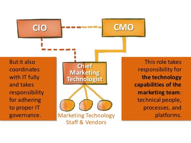 CMO  CIO  But it also coordinates with IT fully and takes responsibility for adhering to proper IT governance.  Chief Mark...