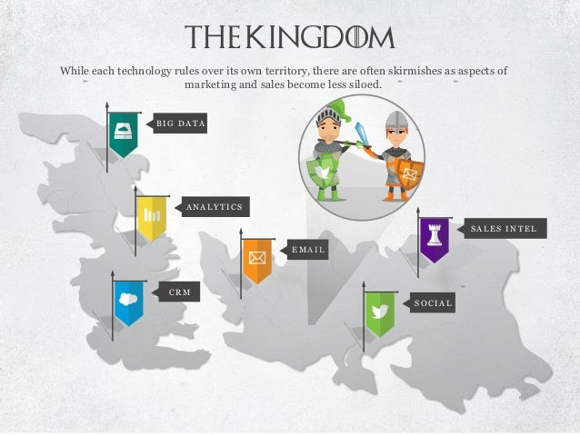 The Marketing Technology Game of Thrones Slide 3