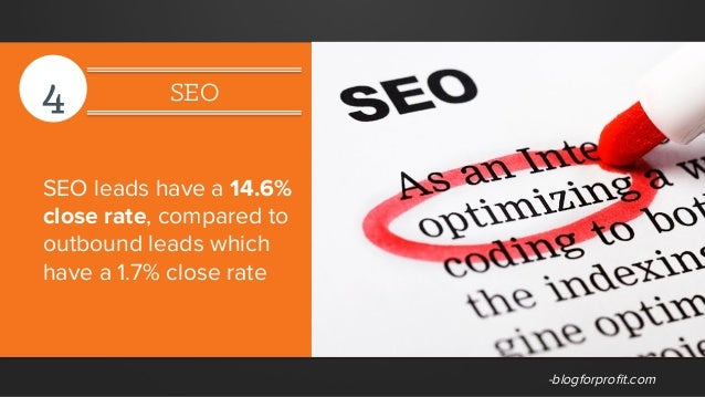4 SEO SEO leads have a 14.6% close rate, compared to outbound leads which have a 1.7% close rate -blogforprofit.com