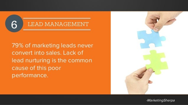 79% of marketing leads never convert into sales. Lack of lead nurturing is the common cause of this poor performance. 6 LE...