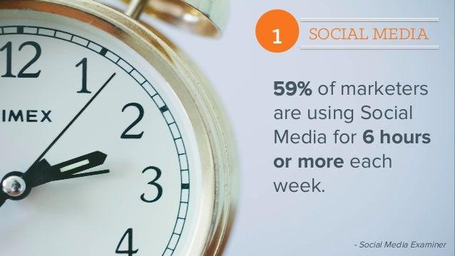 1 SOCIAL MEDIA 59% of marketers are using Social Media for 6 hours or more each week. - Social Media Examiner