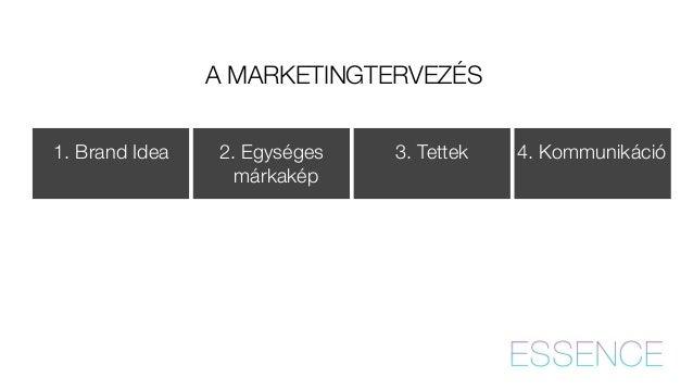 A MARKETINGTERVEZÉS  !  !  !  !  !  1. Brand Idea 2. Egységes  márkakép  3. Tettek 4. Kommunikáció