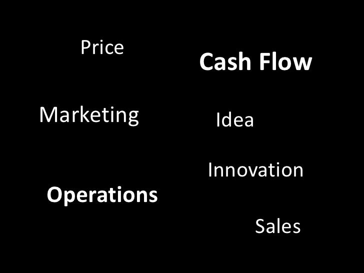 Price<br />Cash Flow<br />Marketing<br />Idea<br />Innovation<br />Operations<br />Sales<br />
