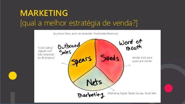 Mba Marketing Digital Joinville