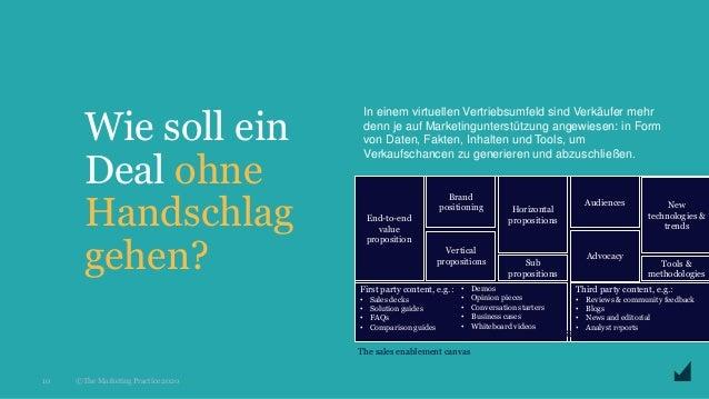 © The Marketing Practice 2020 Wie soll ein Deal ohne Handschlag gehen? 10 In einem virtuellen Vertriebsumfeld sind Verkäuf...