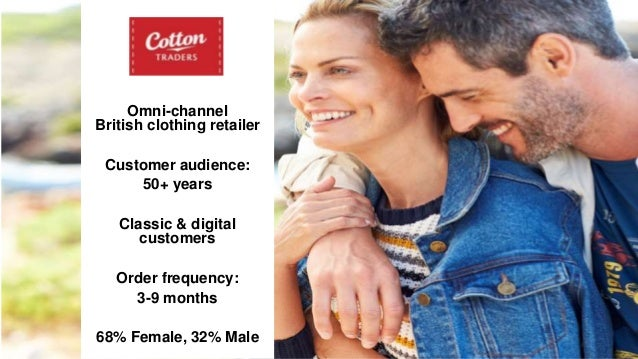 Digital Marketing to a mature audience Slide 3