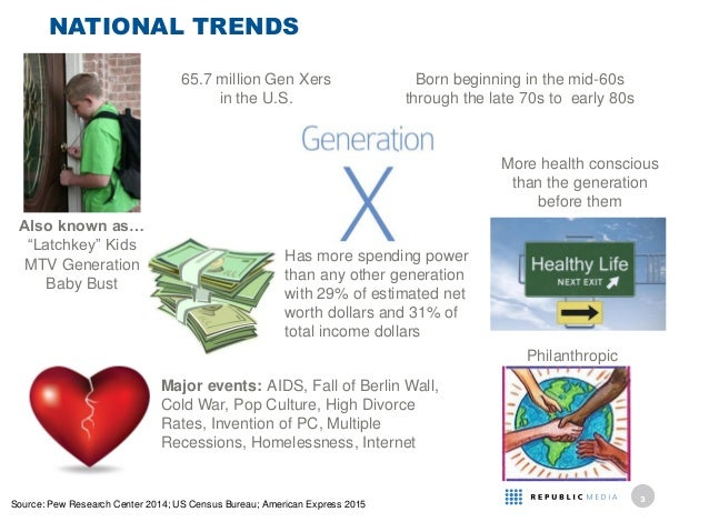 d98d3344478 Marketing to Gen x - statistics and trends