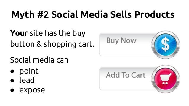 Myth #2 Social Media Sells Products Your site has the buy button & shopping cart. Social media can ● point ● lead ● expose