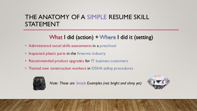 6 the anatomy of a simple resume skill - Skills For Your Resume
