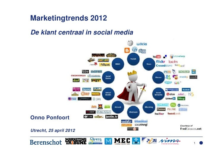 Marketingtrends 2012De klant centraal in social mediaOnno Ponfoort                                    Courtesy ofUtrecht, ...