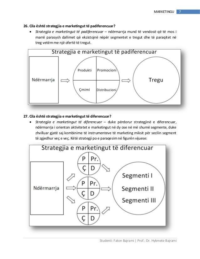 Studenti: Faton Bajrami   Prof.: Dr. Hykmete Bajrami 7MARKETINGU 26. Cila është strategjia e marketingut të padiferencuar?...
