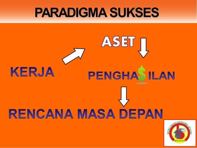 Image Result For Agen Pulsa Murah Di Harian