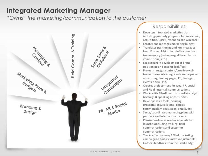 role of marketing manager pdf
