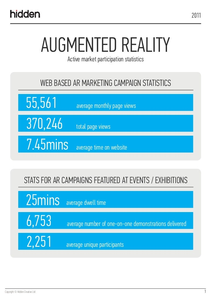 2011                                  AUGMENTED REALITY                                          Active market participati...