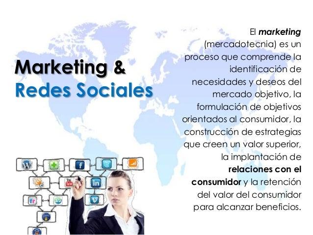 El marketing (mercadotecnia) es un proceso que comprende la identificación de necesidades y deseos del mercado objetivo, l...